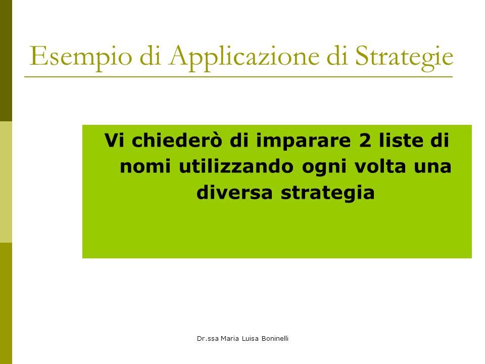Dr.ssa Maria Luisa Boninelli Esempio di Applicazione di Strategie Vi chiederò di imparare 2 liste di nomi utilizzando ogni volta una diversa strategia