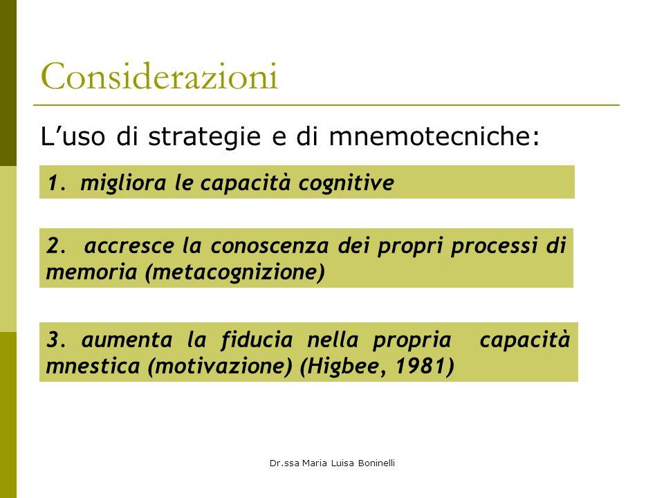Dr.ssa Maria Luisa Boninelli Considerazioni Luso di strategie e di mnemotecniche: 1. migliora le capacità cognitive 2. accresce la conoscenza dei prop