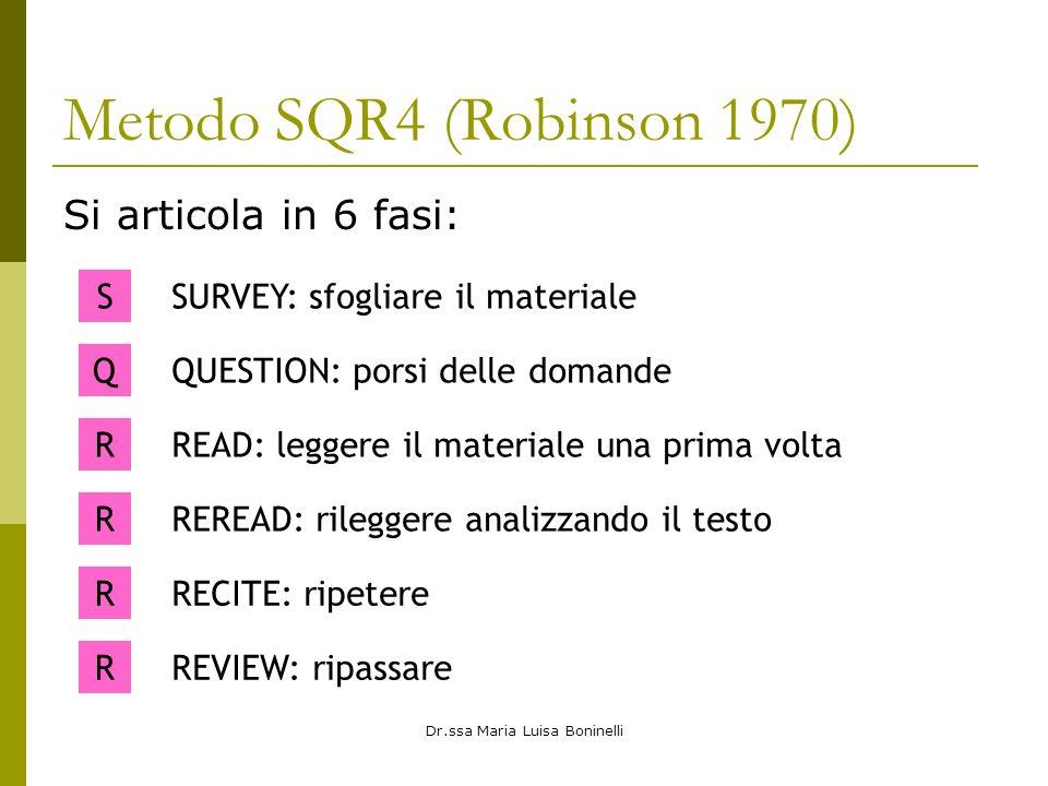 Dr.ssa Maria Luisa Boninelli Metodo SQR4 (Robinson 1970) Si articola in 6 fasi: SSURVEY: sfogliare il materiale QQUESTION: porsi delle domande RREAD: leggere il materiale una prima volta RREREAD: rileggere analizzando il testo RRECITE: ripetere RREVIEW: ripassare