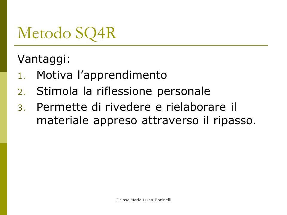 Dr.ssa Maria Luisa Boninelli Metodo SQ4R Vantaggi: 1. Motiva lapprendimento 2. Stimola la riflessione personale 3. Permette di rivedere e rielaborare