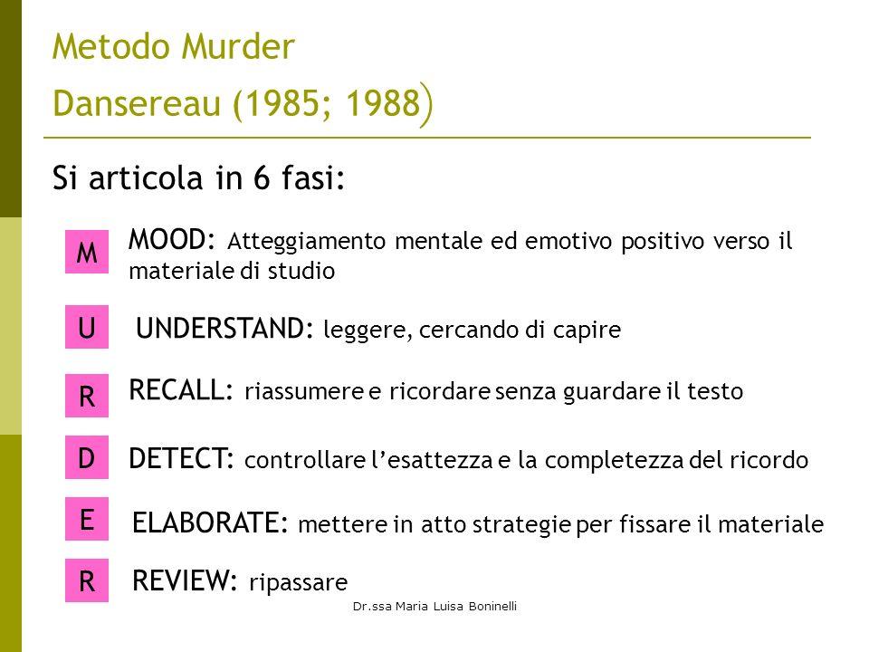 Dr.ssa Maria Luisa Boninelli Metodo Murder Dansereau (1985; 1988 ) Si articola in 6 fasi: M MOOD: Atteggiamento mentale ed emotivo positivo verso il materiale di studio UUNDERSTAND: leggere, cercando di capire R RECALL: riassumere e ricordare senza guardare il testo DDETECT: controllare lesattezza e la completezza del ricordo E ELABORATE: mettere in atto strategie per fissare il materiale R REVIEW: ripassare