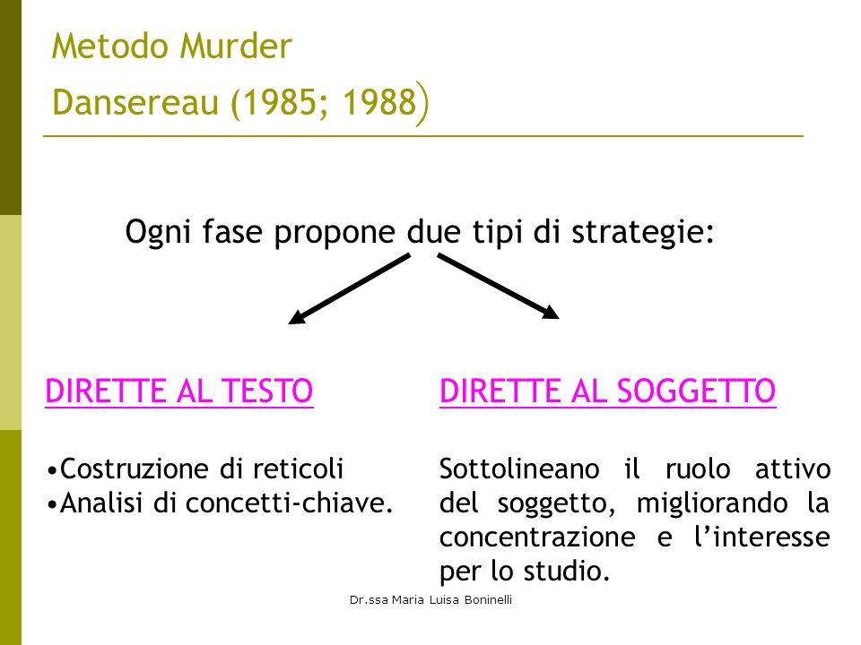Dr.ssa Maria Luisa Boninelli Metodo Murder Dansereau (1985; 1988 ) Ogni fase propone due tipi di strategie: DIRETTE AL TESTO Costruzione di reticoli Analisi di concetti-chiave.