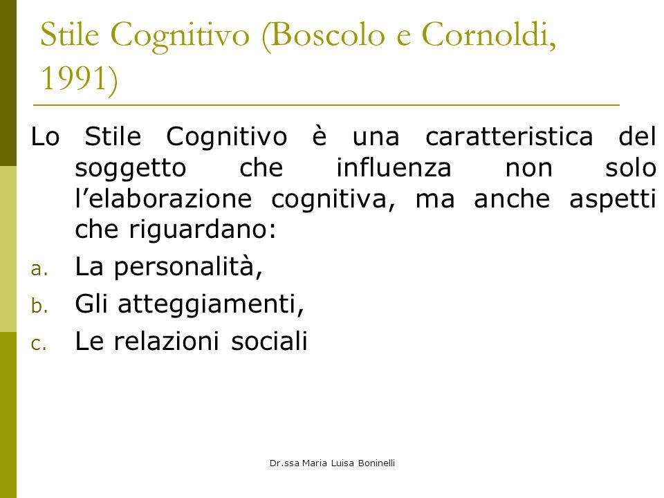 Dr.ssa Maria Luisa Boninelli Stile Cognitivo (Boscolo e Cornoldi, 1991) Lo Stile Cognitivo è una caratteristica del soggetto che influenza non solo lelaborazione cognitiva, ma anche aspetti che riguardano: a.