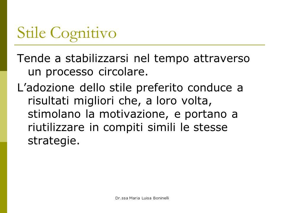 Dr.ssa Maria Luisa Boninelli Stile Cognitivo Tende a stabilizzarsi nel tempo attraverso un processo circolare. Ladozione dello stile preferito conduce