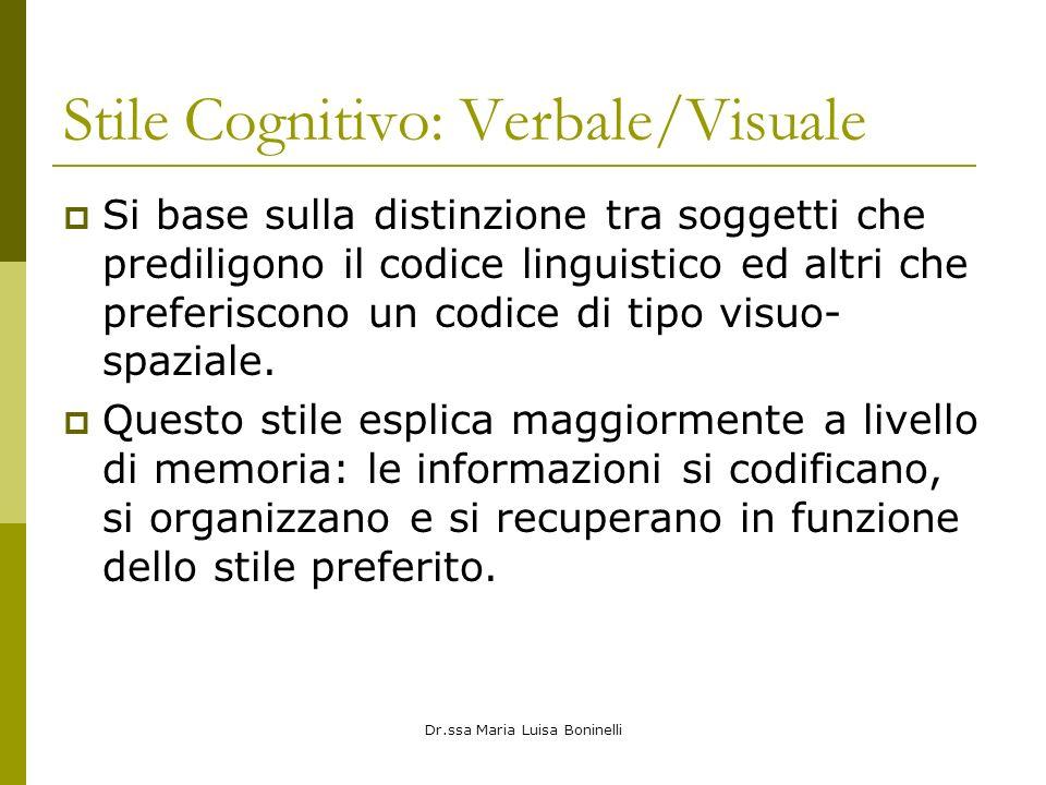 Dr.ssa Maria Luisa Boninelli Stile Cognitivo: Verbale/Visuale Si base sulla distinzione tra soggetti che prediligono il codice linguistico ed altri che preferiscono un codice di tipo visuo- spaziale.