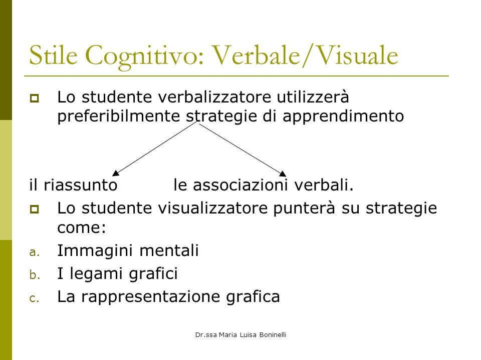 Dr.ssa Maria Luisa Boninelli Stile Cognitivo: Verbale/Visuale Lo studente verbalizzatore utilizzerà preferibilmente strategie di apprendimento il riassunto le associazioni verbali.