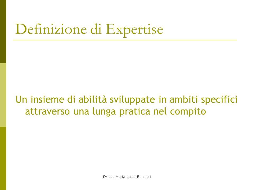Dr.ssa Maria Luisa Boninelli Definizione di Expertise Un insieme di abilità sviluppate in ambiti specifici attraverso una lunga pratica nel compito