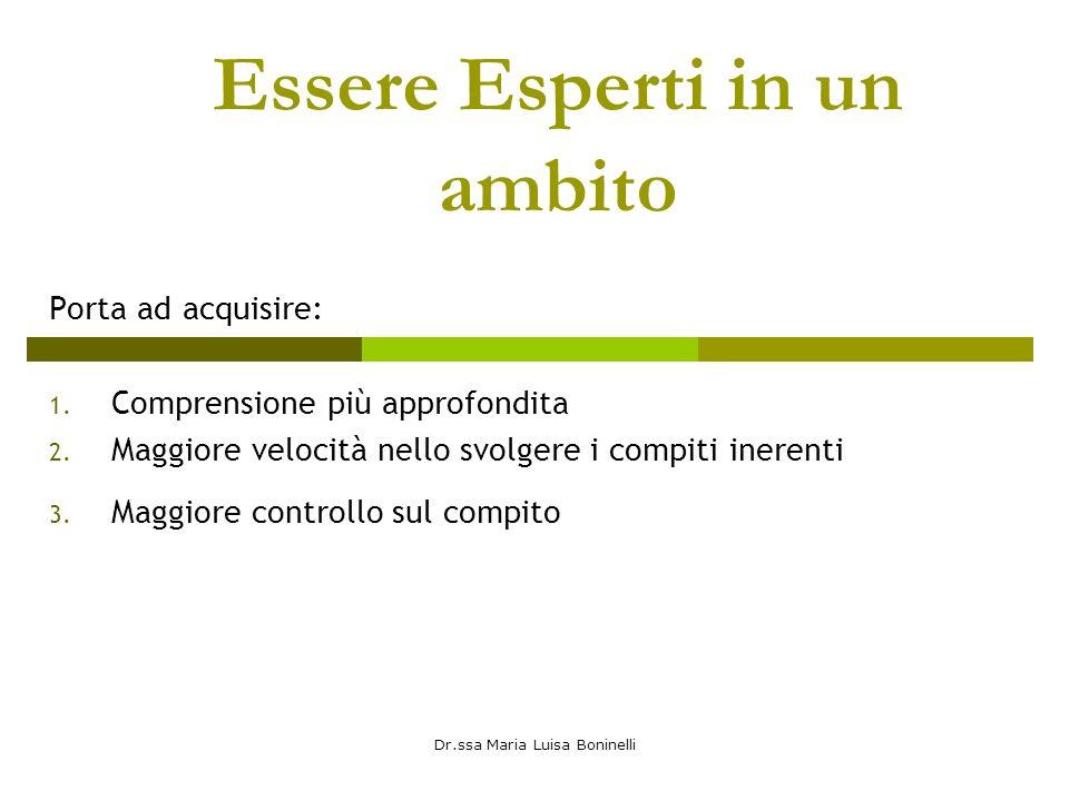 Dr.ssa Maria Luisa Boninelli Essere Esperti in un ambito Porta ad acquisire: 1. Comprensione più approfondita 2. Maggiore velocità nello svolgere i co