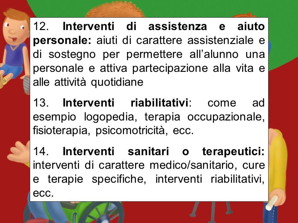 10.Percorsi educativi e relazionali individuali: attività in rapporto 1:1 (training di autonomia, interventi psicoeducativi sui comportamenti problema