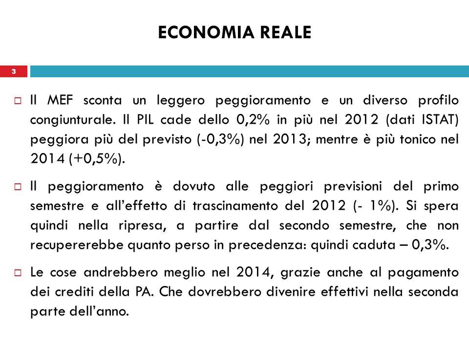 3 ECONOMIA REALE Il MEF sconta un leggero peggioramento e un diverso profilo congiunturale.