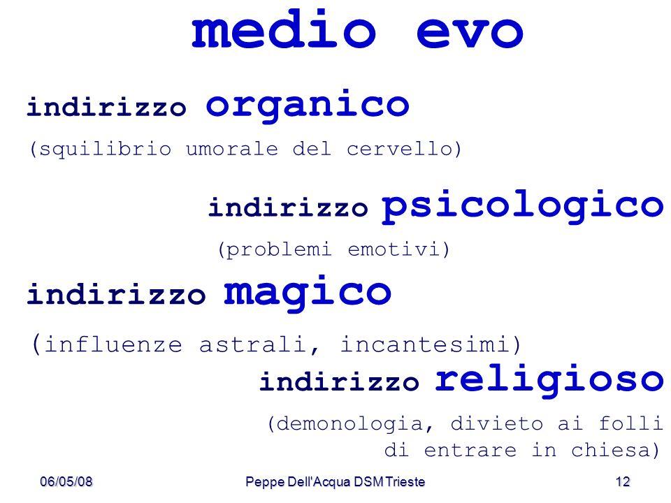06/05/08Peppe Dell'Acqua DSM Trieste12 medio evo indirizzo organico (squilibrio umorale del cervello) indirizzo magico ( influenze astrali, incantesim