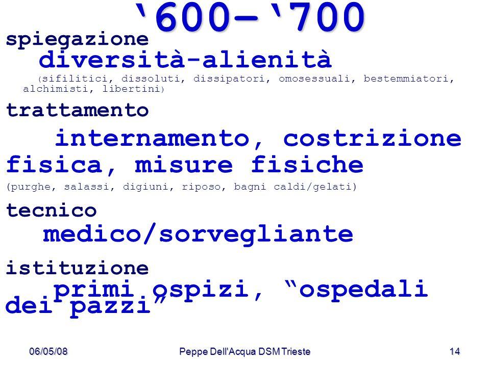 06/05/08Peppe Dell'Acqua DSM Trieste14 600–700 spiegazione diversità-alienità ( sifilitici, dissoluti, dissipatori, omosessuali, bestemmiatori, alchim