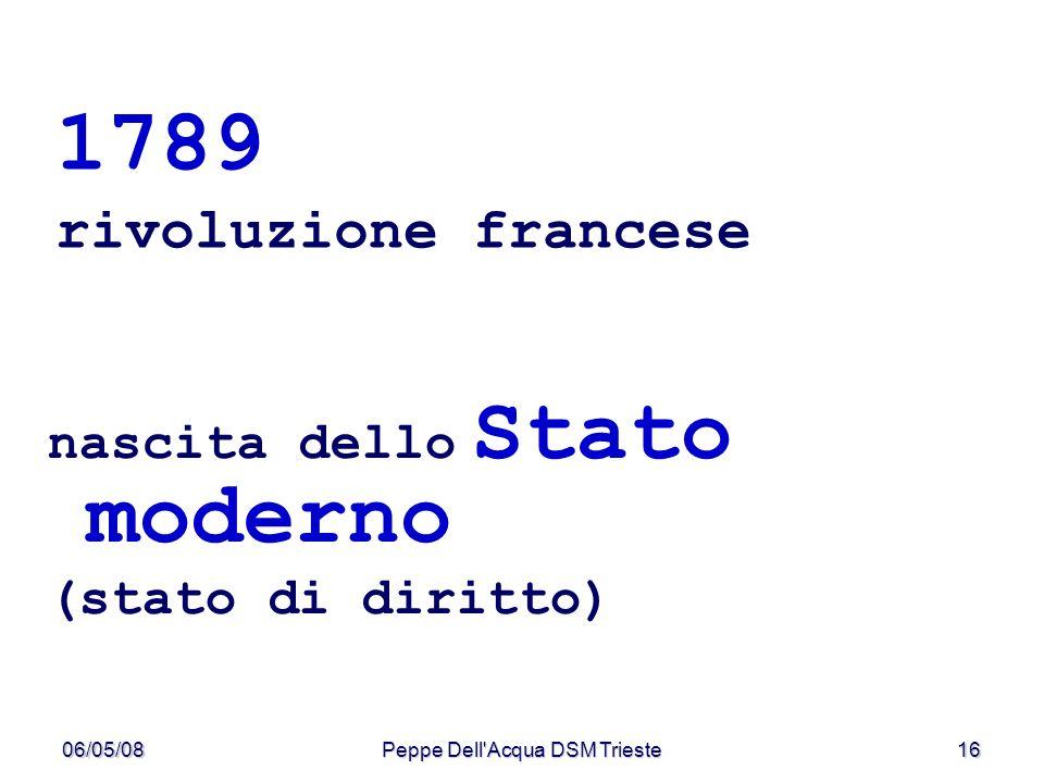 06/05/08Peppe Dell'Acqua DSM Trieste16 1789 rivoluzione francese nascita dello Stato moderno (stato di diritto)