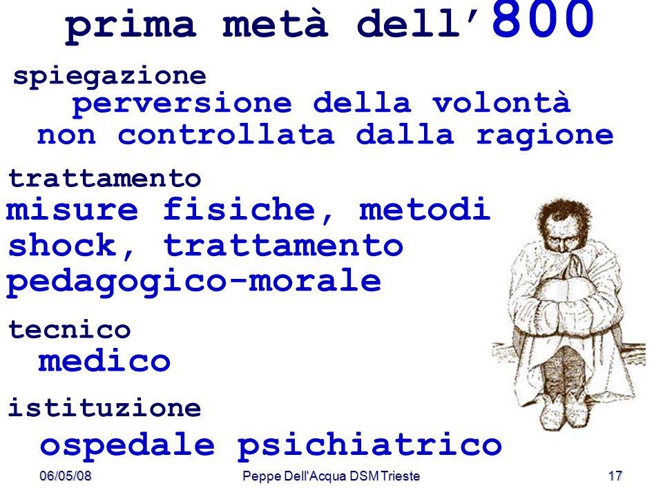 06/05/08Peppe Dell'Acqua DSM Trieste17 prima metà dell 800 spiegazione perversione della volontà non controllata dalla ragione tecnico medico trattame