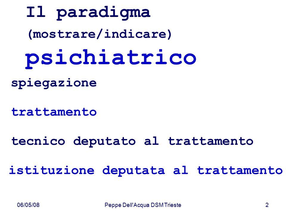 06/05/08Peppe Dell'Acqua DSM Trieste2 Il paradigma (mostrare/indicare) psichiatrico spiegazione tecnico deputato al trattamento trattamento istituzion