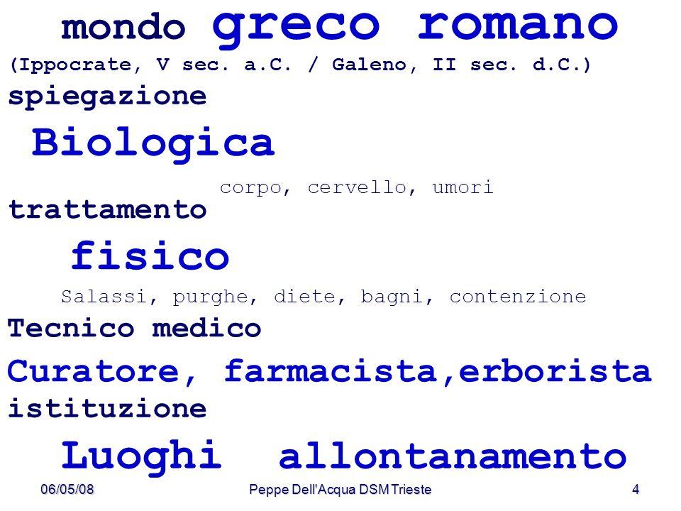 06/05/08Peppe Dell'Acqua DSM Trieste4 mondo greco romano (Ippocrate, V sec. a.C. / Galeno, II sec. d.C.) spiegazione Biologica corpo, cervello, umori