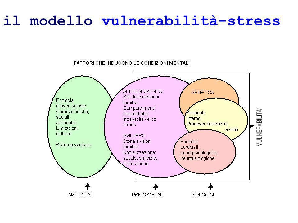 il modello vulnerabilità-stress