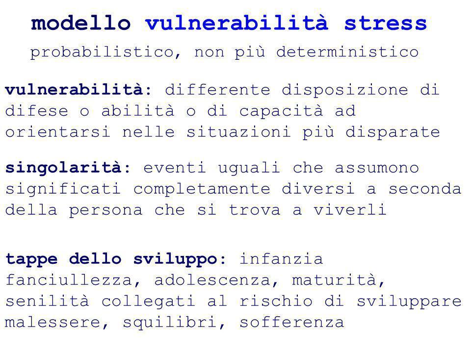 modello vulnerabilità stress probabilistico, non più deterministico vulnerabilità: differente disposizione di difese o abilità o di capacità ad orient