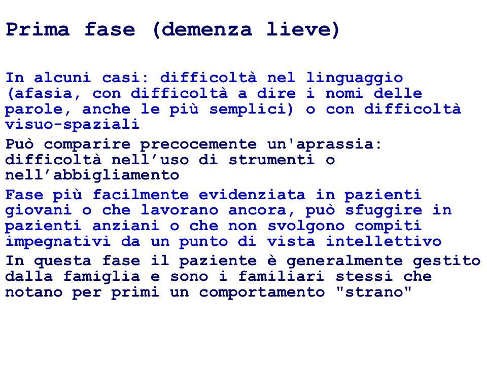 Prima fase (demenza lieve) In alcuni casi: difficoltà nel linguaggio (afasia, con difficoltà a dire i nomi delle parole, anche le più semplici) o con