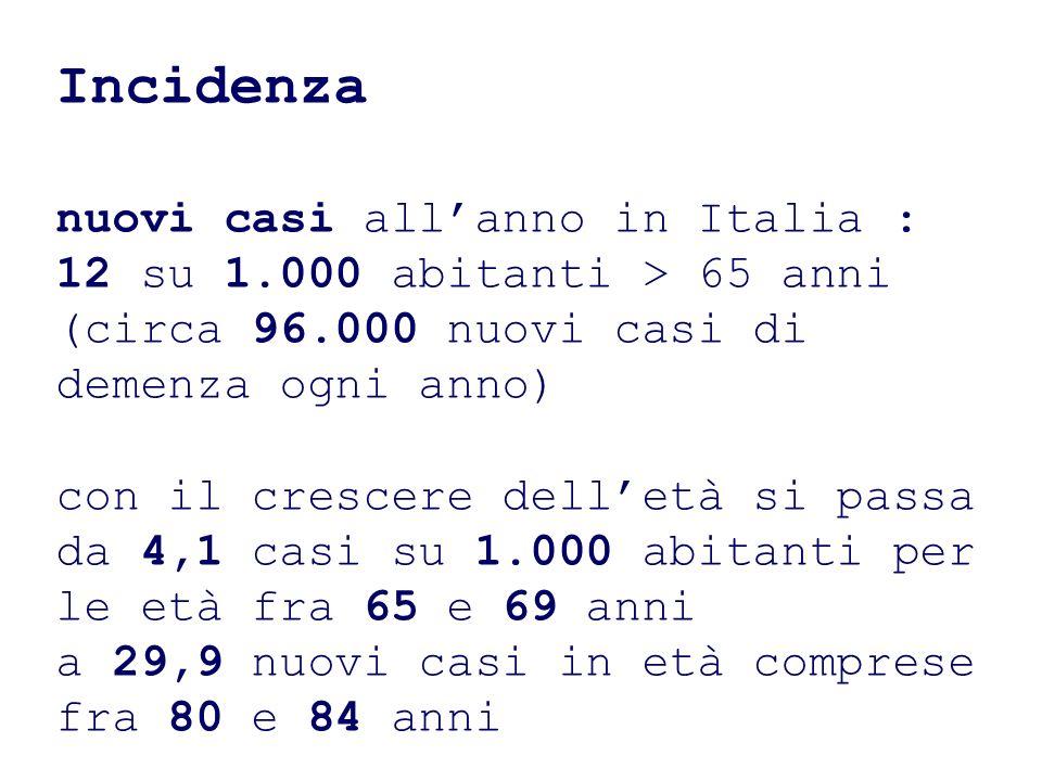 Incidenza nuovi casi allanno in Italia : 12 su 1.000 abitanti > 65 anni (circa 96.000 nuovi casi di demenza ogni anno) con il crescere delletà si pass