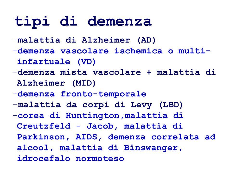 frequenza demenza di Alzheimer50-60% demenza vascolare10-20% demenza a corpi di Lewy7-25% malattia di Pick e demenza fronto- temporale 2-9% demenza mista (malattia di Alzheimer + demenza vascolare) 5-15% demenze reversibili5-20%