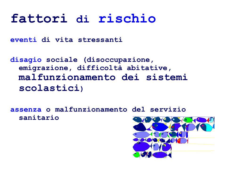 eventi di vita stressanti disagio sociale (disoccupazione, emigrazione, difficoltà abitative, malfunzionamento dei sistemi scolastici ) assenza o malf