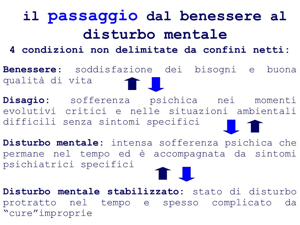 diffusione Dopo i disturbi dansia e la depressione è il secondo disturbo psichiatrico più diffuso Età di insorgenza tra i 15 e i 24 anni prevalenza : 8 PERSONE SU 1000 (0,8% popolazione mondiale: più di 45 milioni di persone) incidenza : Quasi 2 milioni di casi nuovi allanno (TRA 0,2 E 0,7 % lanno) Italia : circa 500.000 casi e 15.000 nuovi ogni anno Trieste (240.000 abitanti), circa 2.000 casie circa 75 esordi lanno