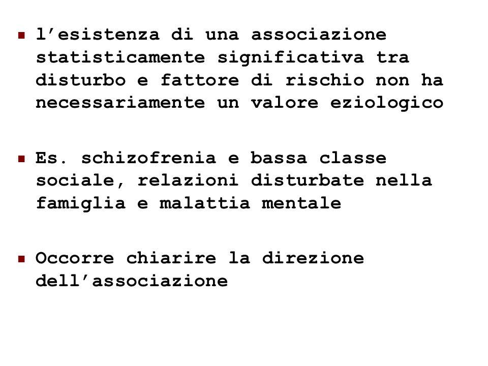24/05/1111 lesistenza di una associazione statisticamente significativa tra disturbo e fattore di rischio non ha necessariamente un valore eziologico