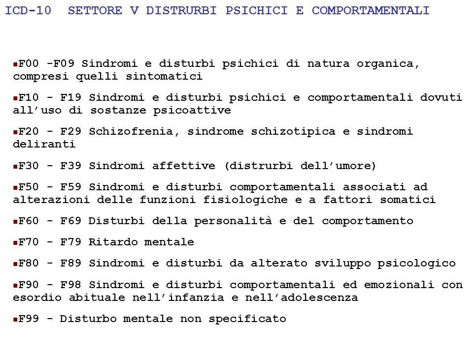 24/05/1116 F00 -F09 Sindromi e disturbi psichici di natura organica, compresi quelli sintomatici F10 - F19 Sindromi e disturbi psichici e comportament