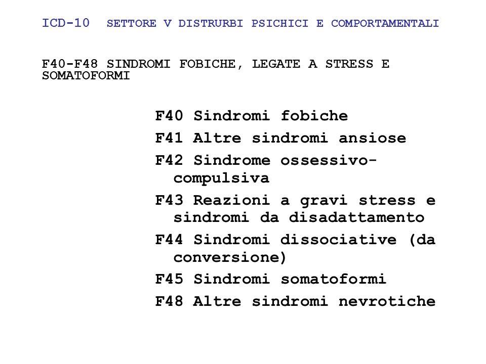 24/05/1119 F40-F48 SINDROMI FOBICHE, LEGATE A STRESS E SOMATOFORMI F40 Sindromi fobiche F41 Altre sindromi ansiose F42 Sindrome ossessivo- compulsiva