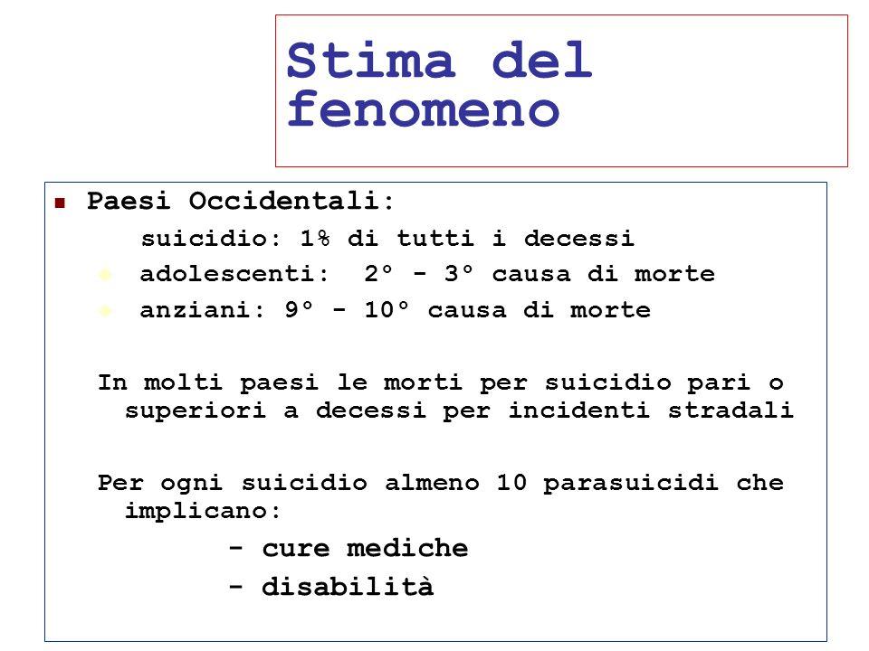 24/05/1131 Stima del fenomeno Paesi Occidentali: suicidio: 1% di tutti i decessi adolescenti: 2° - 3° causa di morte anziani: 9° - 10° causa di morte
