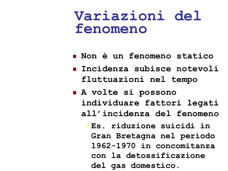 24/05/1138 Variazioni del fenomeno Non è un fenomeno statico Incidenza subisce notevoli fluttuazioni nel tempo A volte si possono individuare fattori