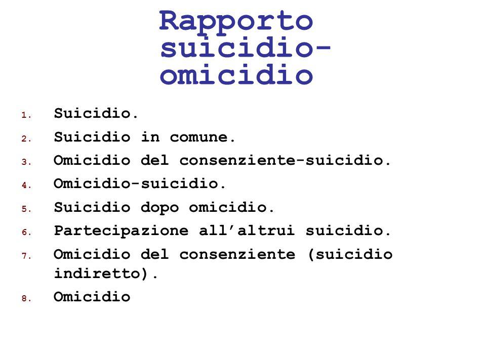 24/05/1144 Rapporto suicidio- omicidio 1. Suicidio. 2. Suicidio in comune. 3. Omicidio del consenziente-suicidio. 4. Omicidio-suicidio. 5. Suicidio do