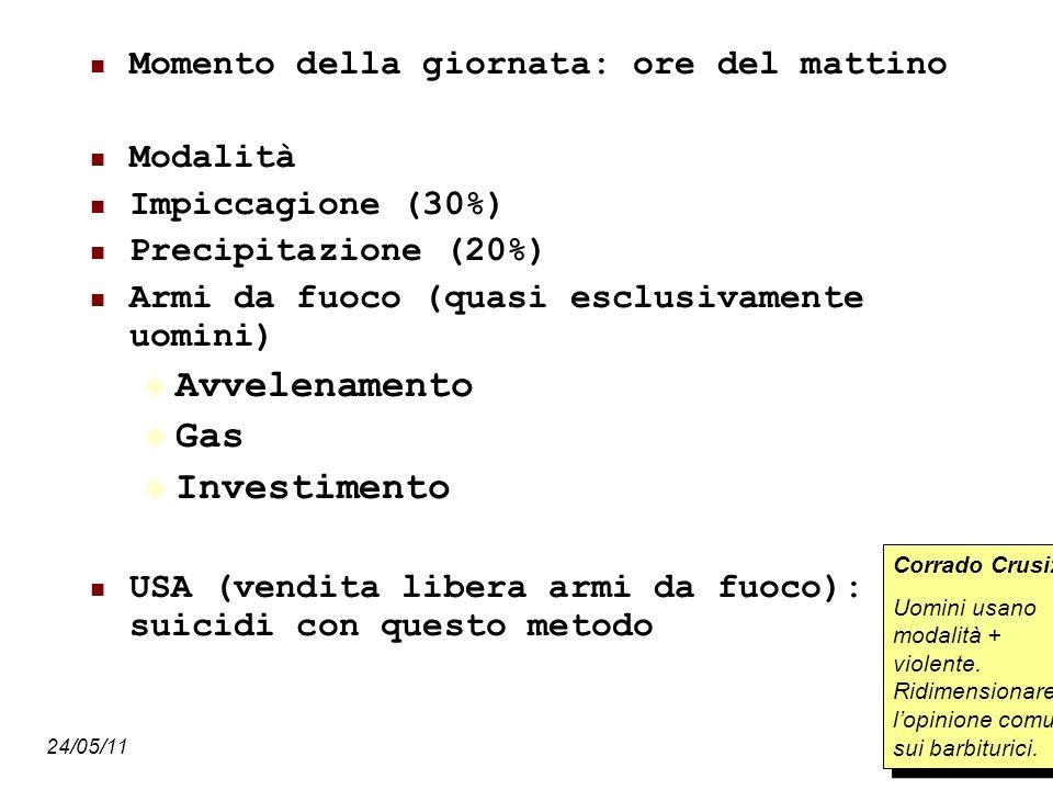 24/05/1147 Momento della giornata: ore del mattino Modalità Impiccagione (30%) Precipitazione (20%) Armi da fuoco (quasi esclusivamente uomini) Avvele