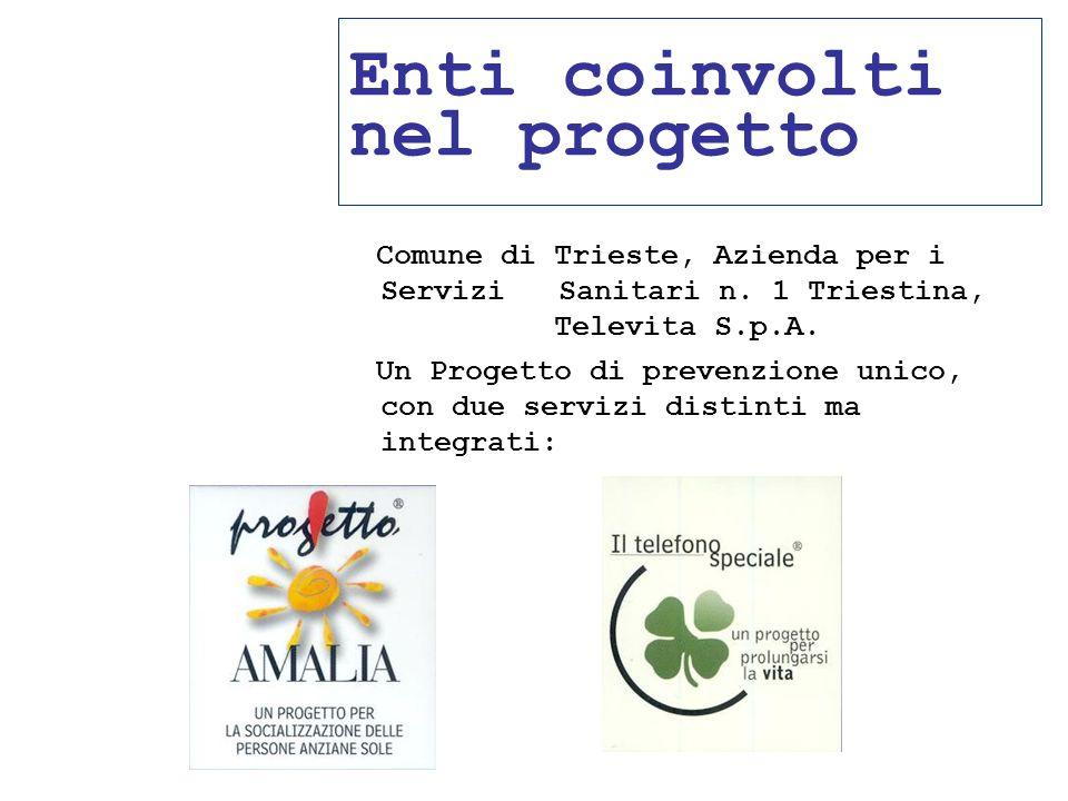 24/05/1151 Enti coinvolti nel progetto Comune di Trieste, Azienda per i Servizi Sanitari n. 1 Triestina, Televita S.p.A. Un Progetto di prevenzione un