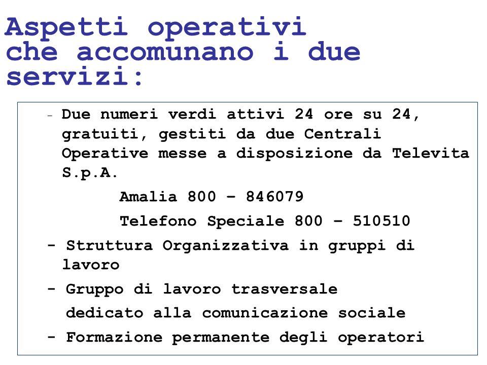 24/05/1152 Aspetti operativi che accomunano i due servizi: - Due numeri verdi attivi 24 ore su 24, gratuiti, gestiti da due Centrali Operative messe a