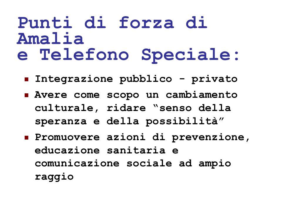 24/05/1154 Punti di forza di Amalia e Telefono Speciale: Integrazione pubblico - privato Avere come scopo un cambiamento culturale, ridare senso della