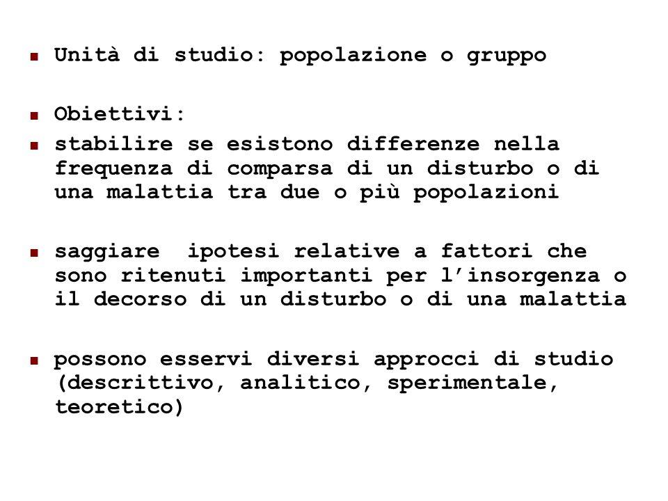 24/05/116 Unità di studio: popolazione o gruppo Obiettivi: stabilire se esistono differenze nella frequenza di comparsa di un disturbo o di una malatt