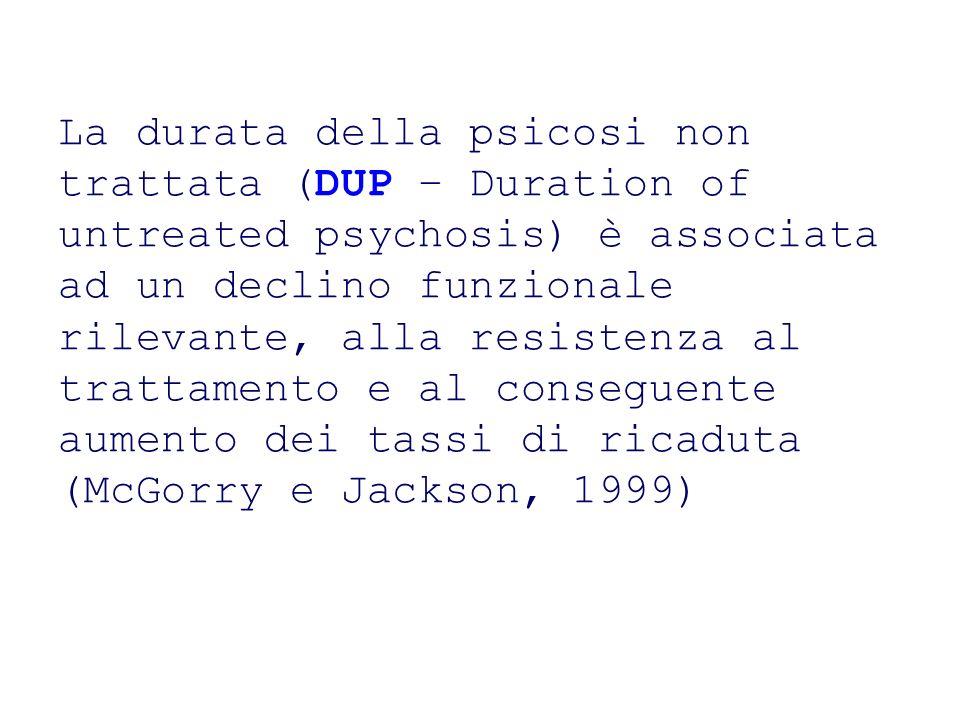 La durata della psicosi non trattata (DUP – Duration of untreated psychosis) è associata ad un declino funzionale rilevante, alla resistenza al tratta