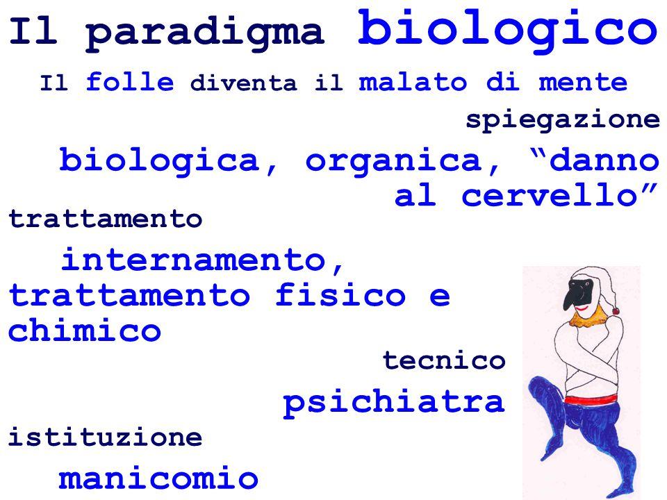 Il paradigma biologico spiegazione biologica, organica, danno al cervello istituzione manicomio tecnico psichiatra trattamento internamento, trattamen