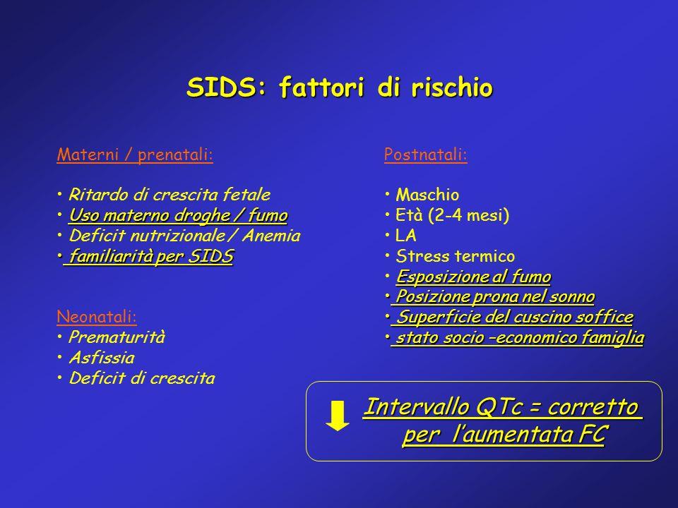SIDS: fattori di rischio Materni / prenatali: Ritardo di crescita fetale Uso materno droghe / fumo Deficit nutrizionale / Anemia familiarità per SIDS