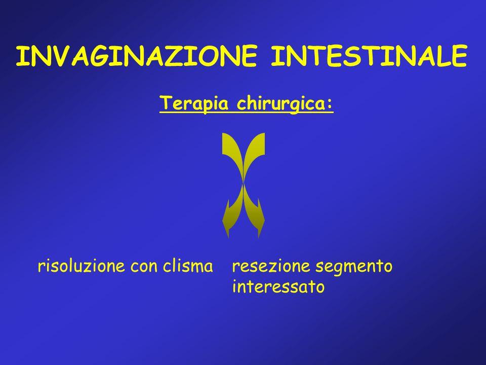 INVAGINAZIONE INTESTINALE Terapia chirurgica: risoluzione con clismaresezione segmento interessato