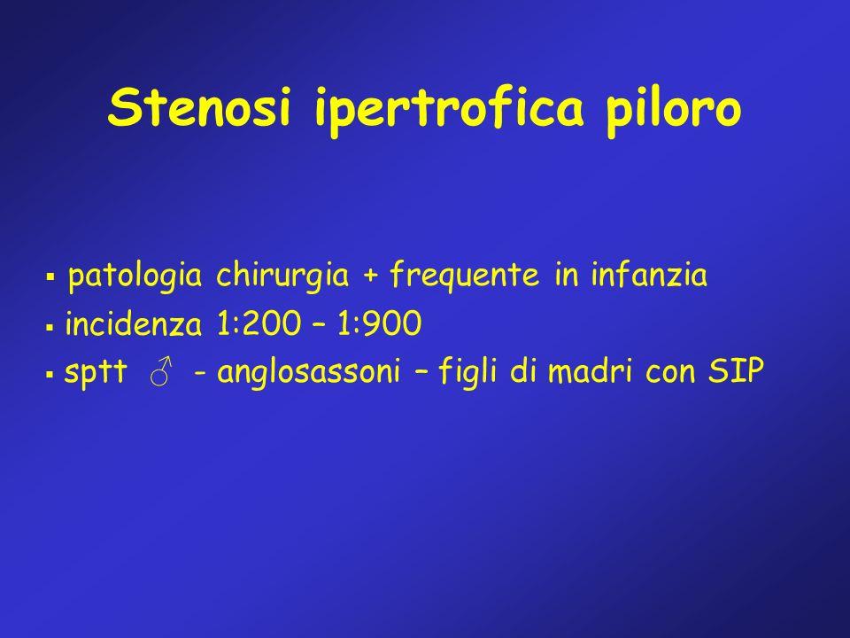 Stenosi ipertrofica piloro patologia chirurgia + frequente in infanzia incidenza 1:200 – 1:900 sptt - anglosassoni – figli di madri con SIP