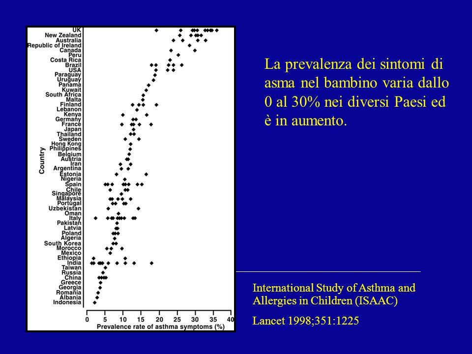 La prevalenza dei sintomi di asma nel bambino varia dallo 0 al 30% nei diversi Paesi ed è in aumento. International Study of Asthma and Allergies in C