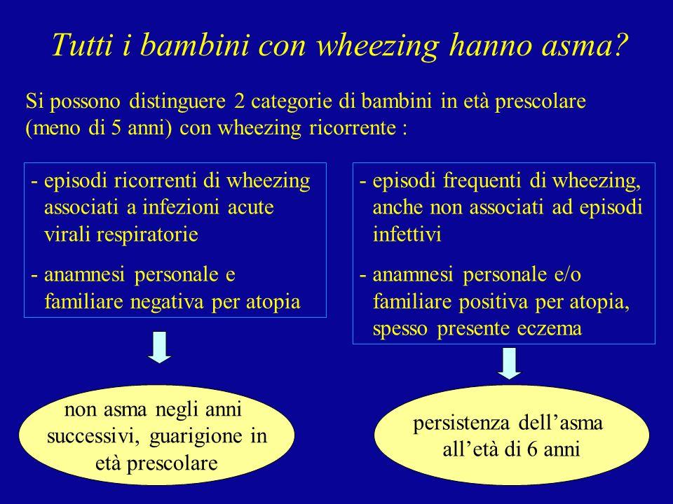 Tutti i bambini con wheezing hanno asma? Si possono distinguere 2 categorie di bambini in età prescolare (meno di 5 anni) con wheezing ricorrente : -e