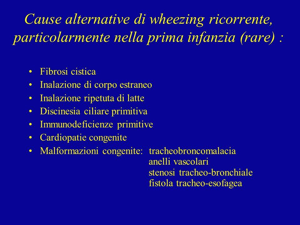 Cause alternative di wheezing ricorrente, particolarmente nella prima infanzia (rare) : Fibrosi cistica Inalazione di corpo estraneo Inalazione ripetu
