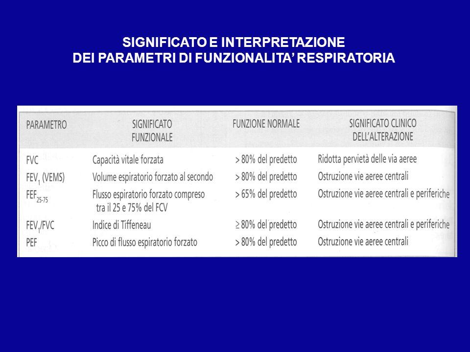 SIGNIFICATO E INTERPRETAZIONE DEI PARAMETRI DI FUNZIONALITA RESPIRATORIA