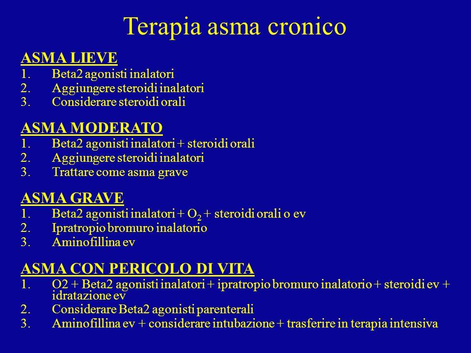 ASMA LIEVE 1.Beta2 agonisti inalatori 2.Aggiungere steroidi inalatori 3.Considerare steroidi orali ASMA MODERATO 1.Beta2 agonisti inalatori + steroidi