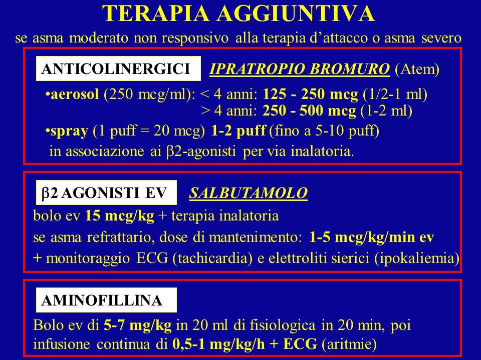 TERAPIA AGGIUNTIVA se asma moderato non responsivo alla terapia dattacco o asma severo aerosol (250 mcg/ml): 4 anni: 250 - 500 mcg (1-2 ml) spray (1 p