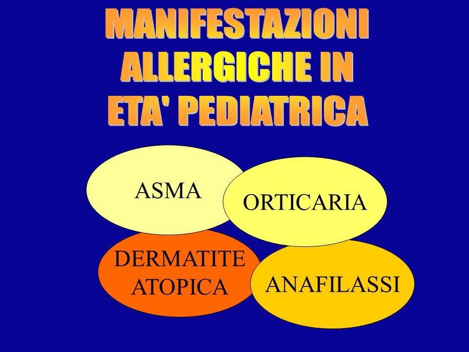 DERMATITE ATOPICA ASMA ANAFILASSI ORTICARIA